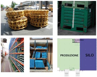 Supino Scaffalature Mantova.Supino News